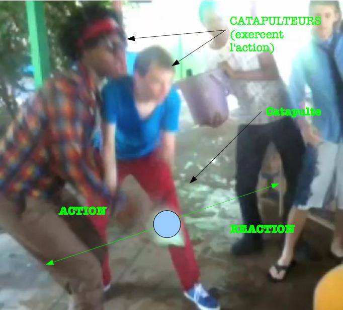 Catapultooo !