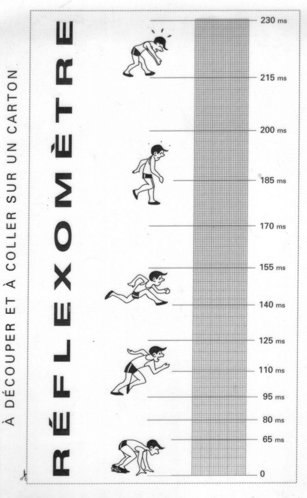reflexometre